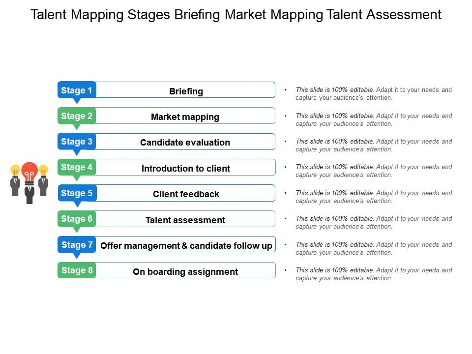 Talent mapping stages briefing market mapping talent for Talent mapping template