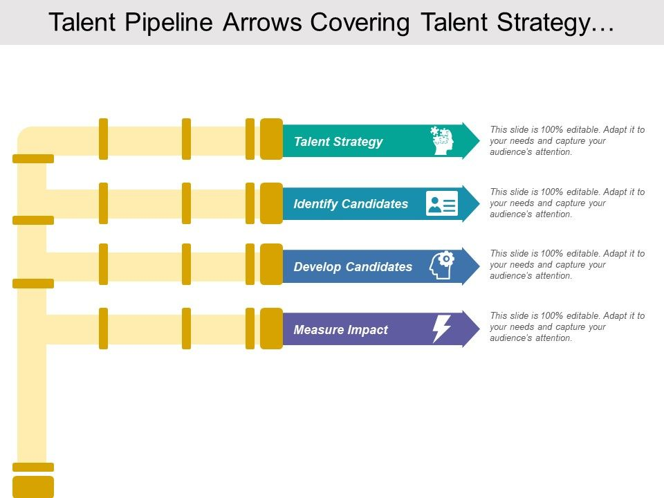 talent_pipeline_arrows_covering_talent_strategy_identify_candidates_Slide01