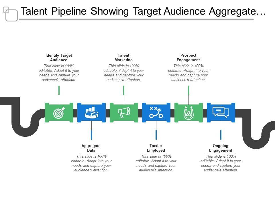 talent_pipeline_showing_target_audience_aggregate_data_talent_marketing_Slide01