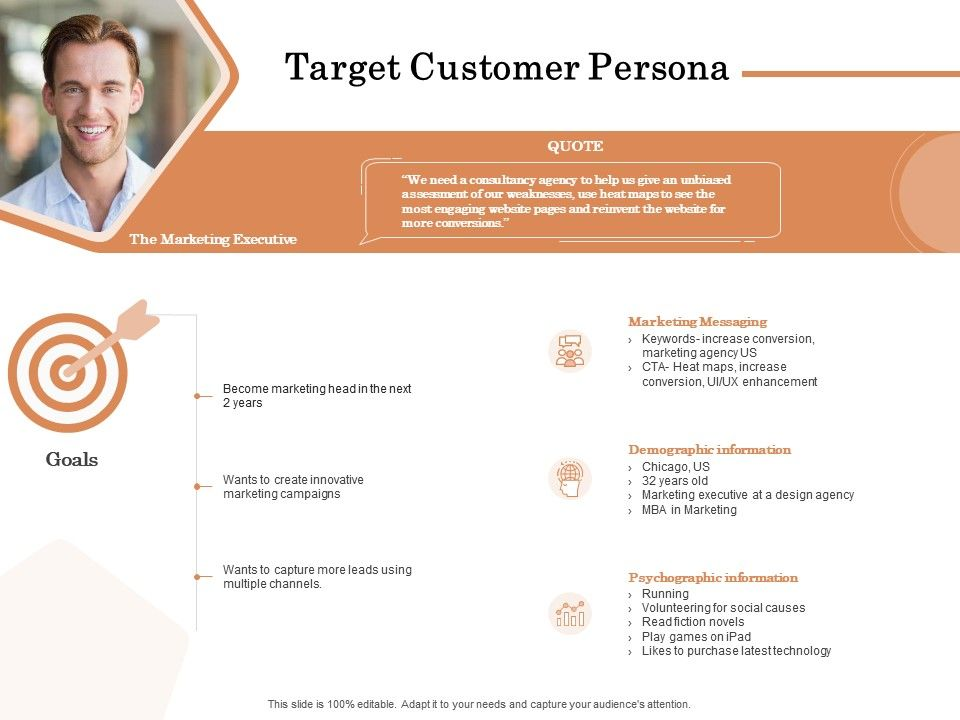 Target Customer Persona Ppt Powerpoint Presentation Slides Graphics Pictures