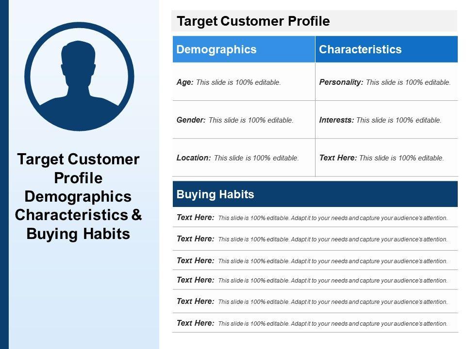 target_customer_profile_demographics_characteristics_and_buying_habits_Slide01