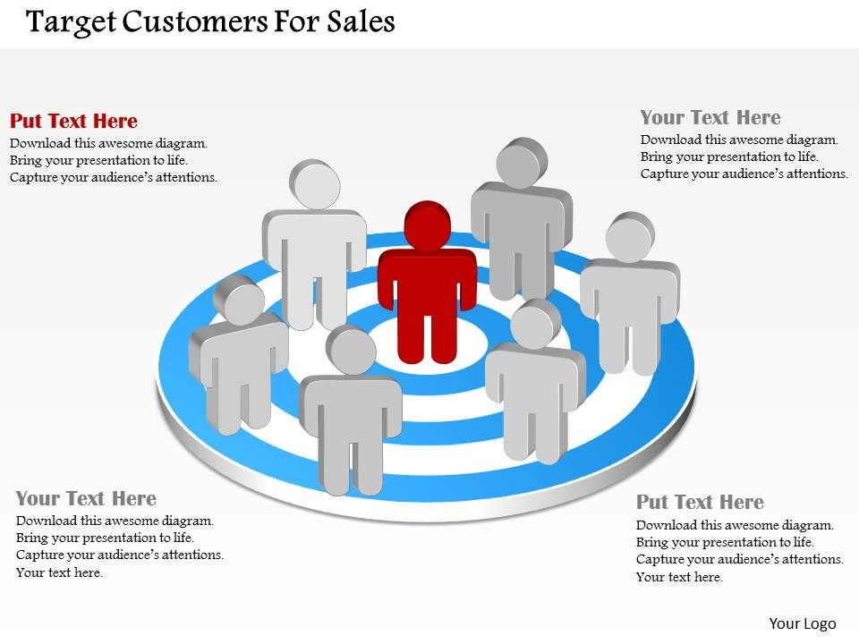 Target Customers For Sales Powerpoint Templates | Powerpoint Slide