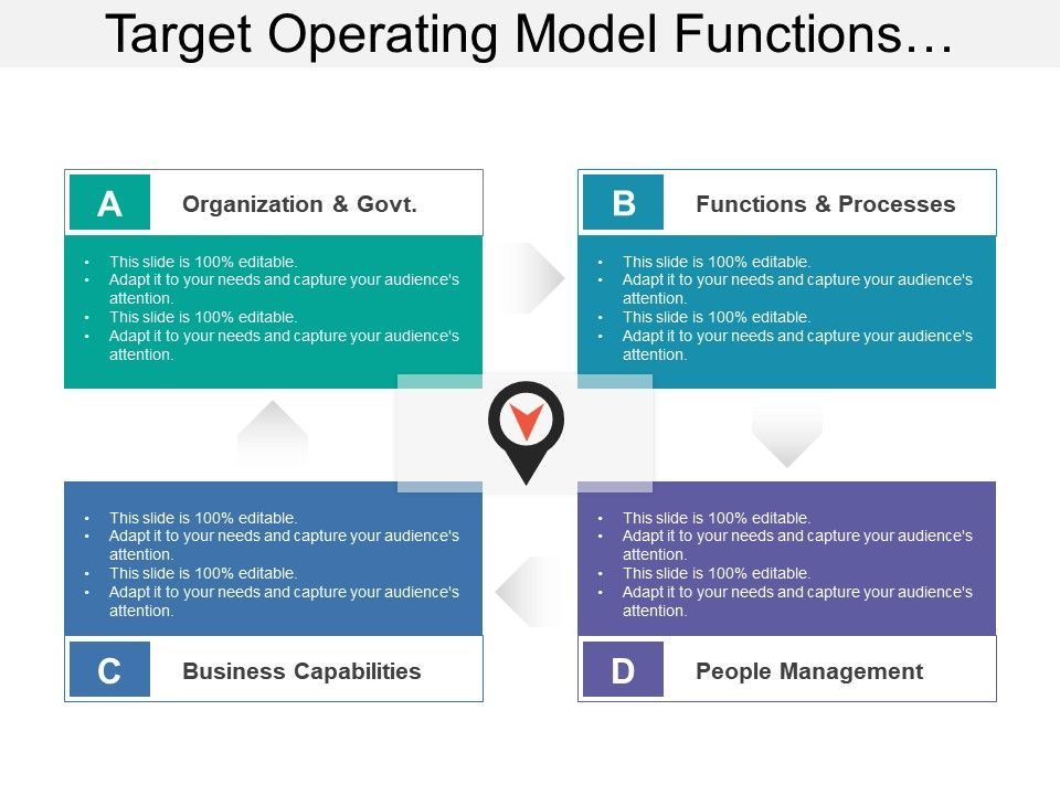 Target Operating Model Functions Organization Business Table - Table of organization template