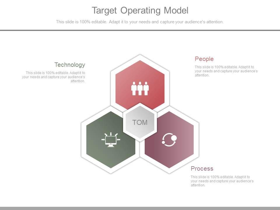 Target operating model diagram block and schematic diagrams target operating model sample diagram powerpoint slide powerpoint rh slideteam net business operating model banking operating flashek Gallery