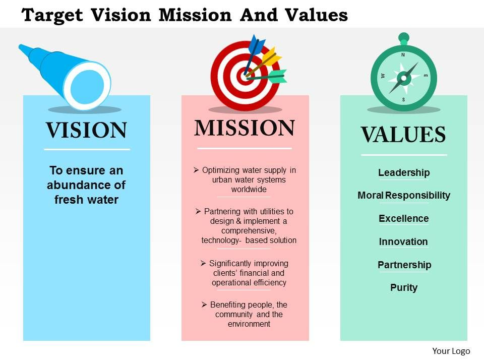 Target vision mission and values flat powerpoint design targetvisionmissionandvaluesflatpowerpointdesignslide01 targetvisionmissionandvaluesflatpowerpointdesignslide02 toneelgroepblik