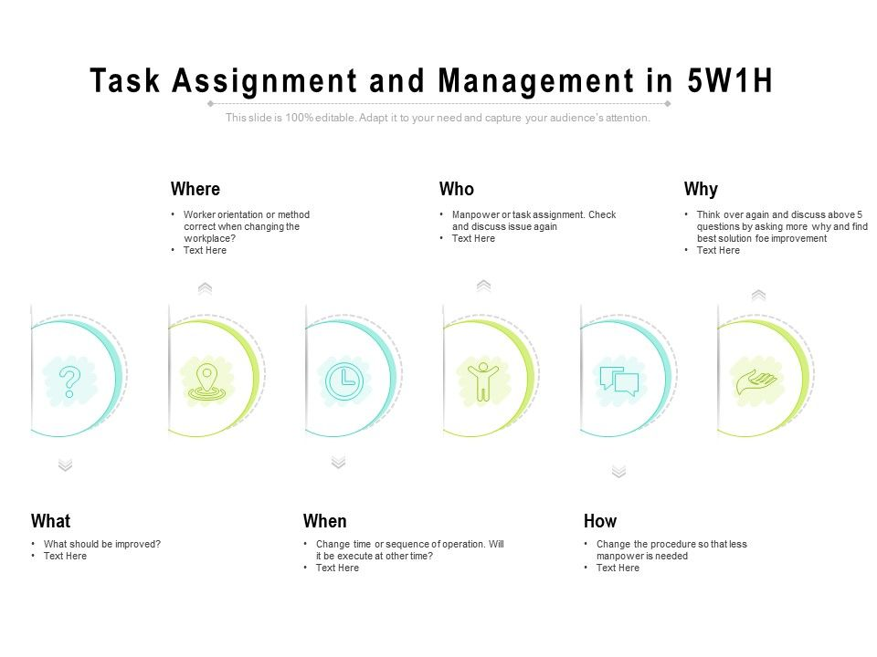 Task Assignment And Management In 5w1h