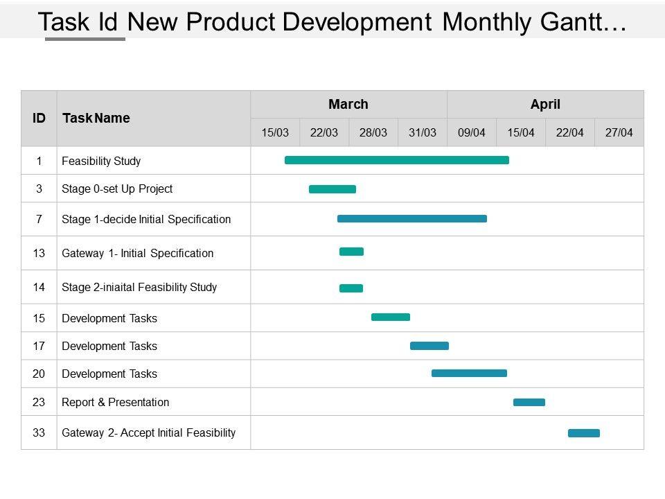 task_id_new_product_development_monthly_gantt_chart_Slide01
