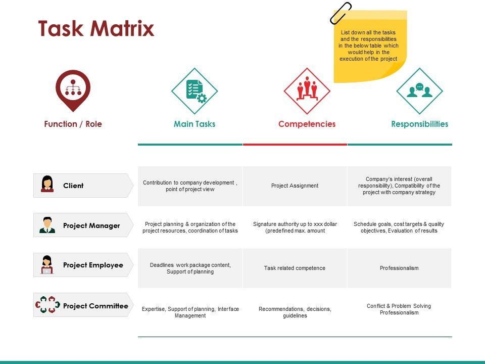 Task Matrix Powerpoint Slide Template Powerpoint