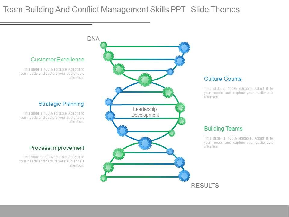 team development and conflict management The critical role of conflict resolution in teams: a close look at the links between conflict type, conflict management strategies, and team outcomes kristin j behfar university of california, irvine randall s peterson  the second and related development in the group conflict liter.