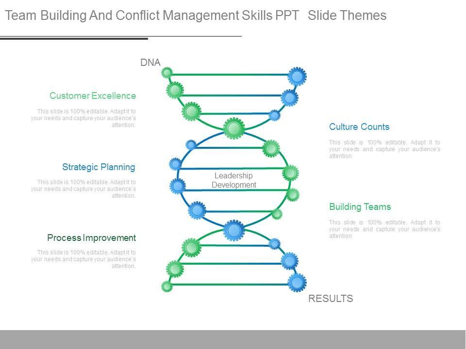 team building and conflict management skills ppt slide