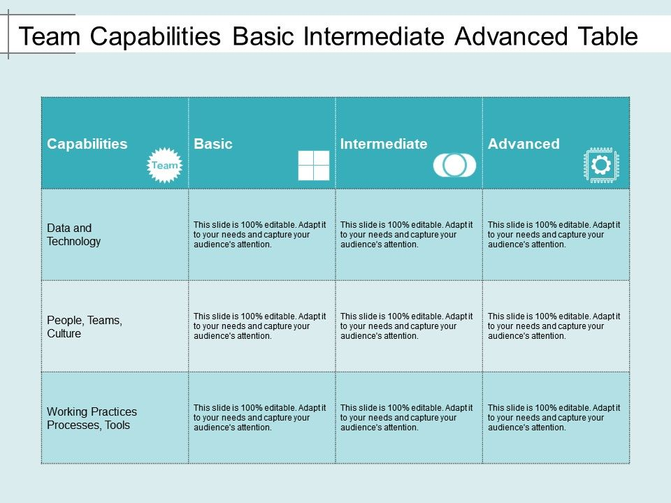 team capabilities basic intermediate advanced table template