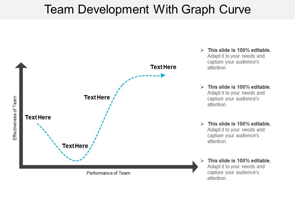 team_development_with_graph_curve_Slide01