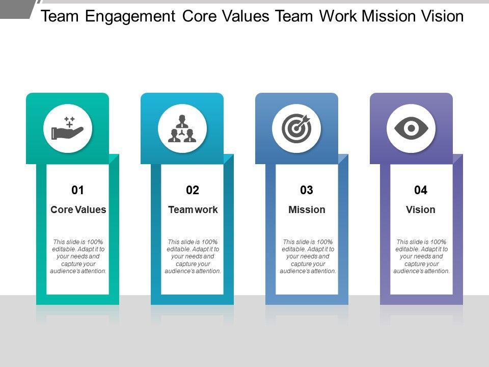 team_engagement_core_values_team_work_mission_vision_Slide01