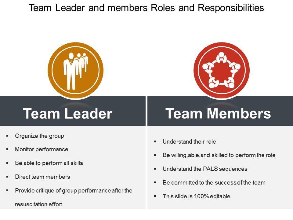 team leader responsibilities in sales