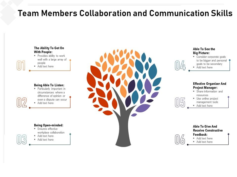 Team Members Collaboration And Communication Skills
