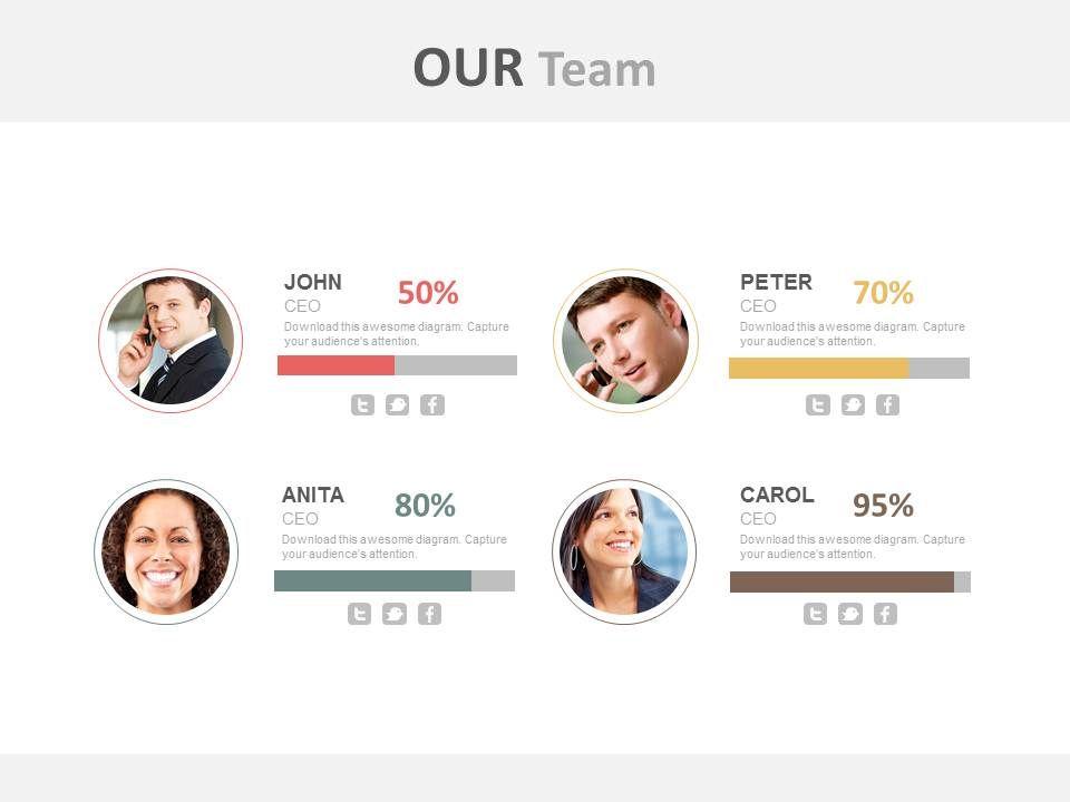Team Diagnostic Survey