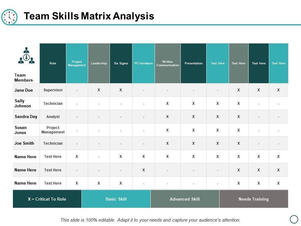 Team Skills Matrix Analysis Ppt Powerpoint Presentation