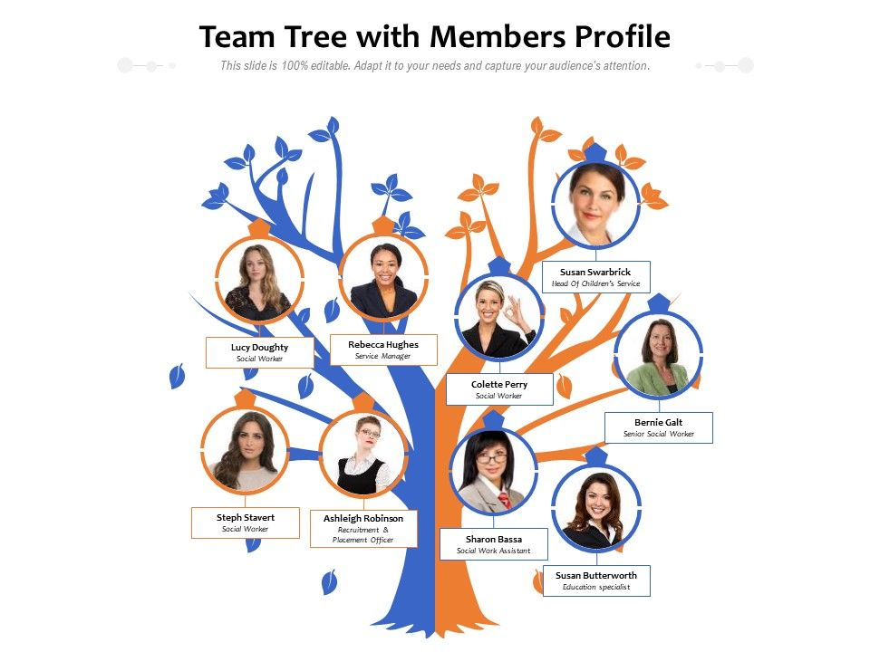 Team Tree With Members Profile