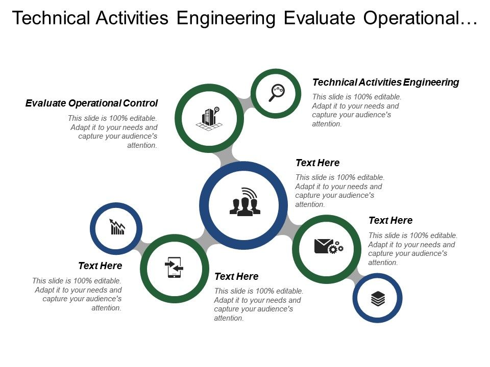 Technical Activities Engineering Evaluate Operational