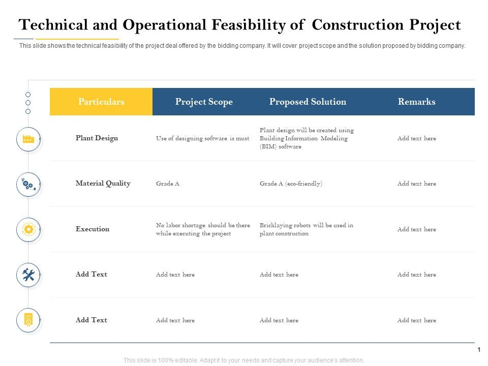 Technical And Operational Feasibility Of Construction Project Ppt Icons