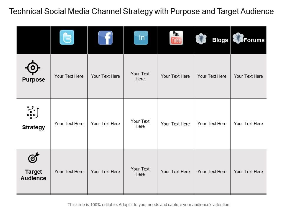 Technical Social Media Channel Strategy With Purpose And