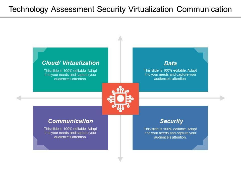 Technology Assessment Security Virtualization Communication