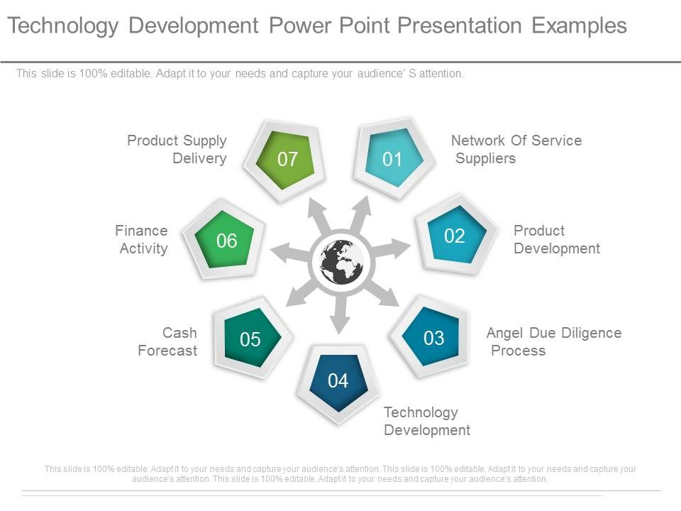 technology due diligence template - technology development power point presentation examples