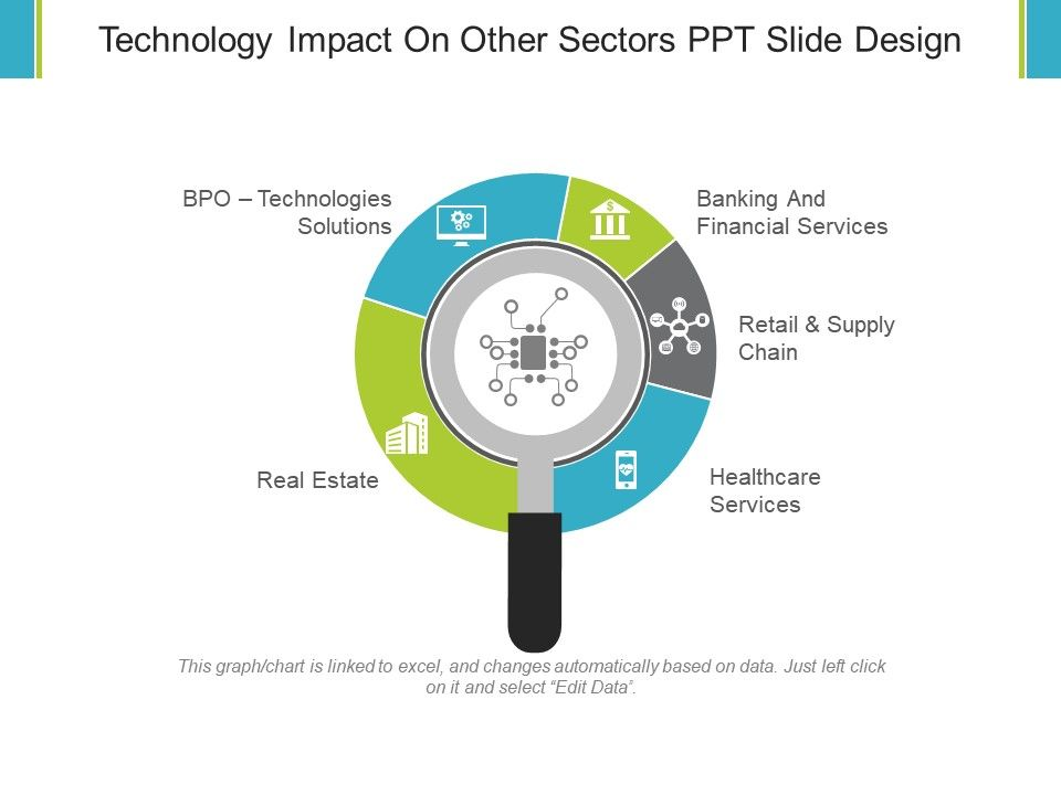 impact of technology in product and service design Product and process innovation or the implementation of computer-assisted design for product of service product innovations in services can.