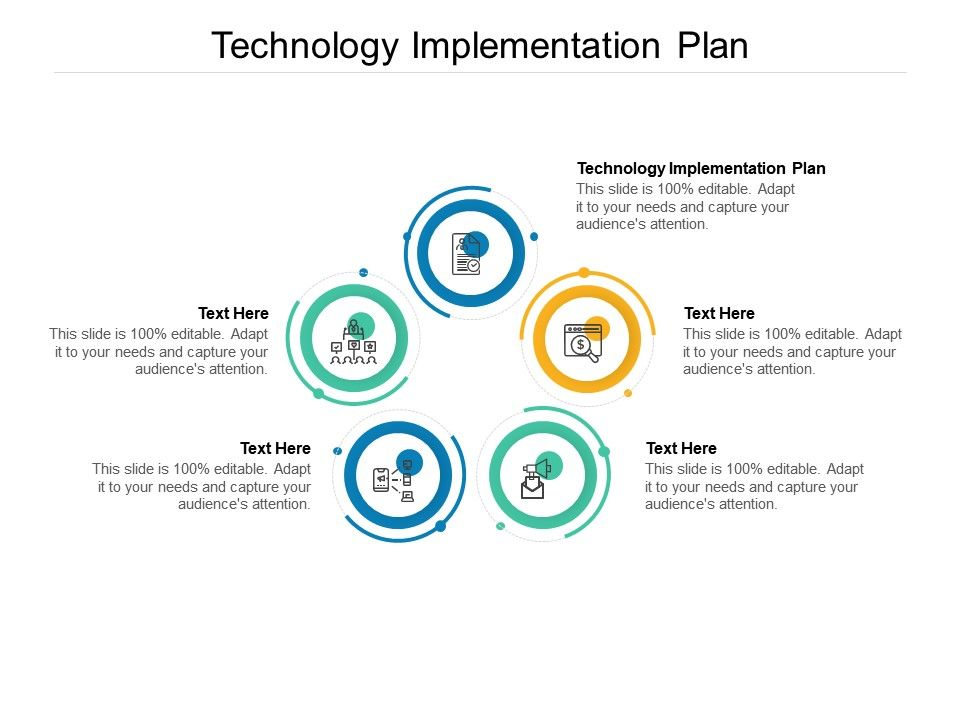 Technology Implementation Plan Ppt Powerpoint Presentation Layouts Infographic Template Cpb Presentation Graphics Presentation Powerpoint Example Slide Templates