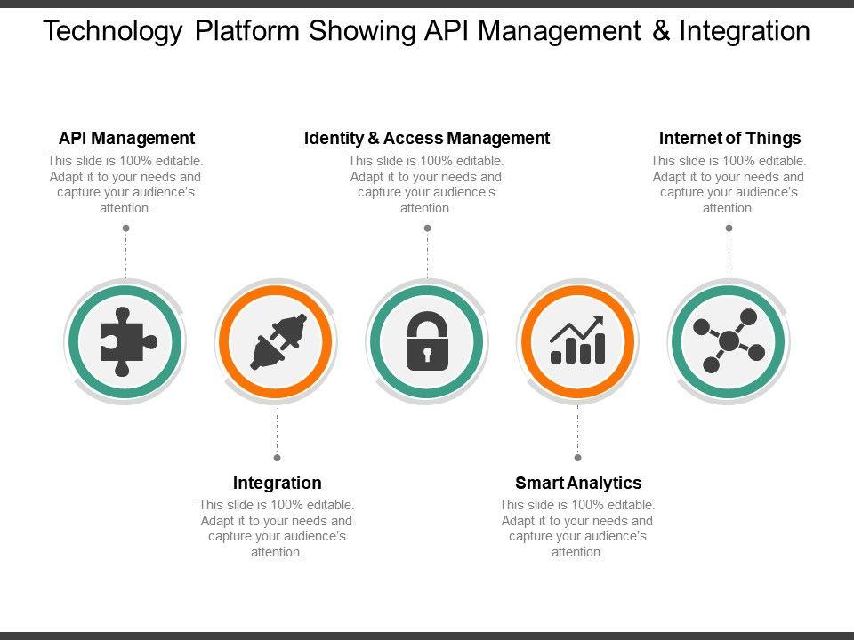 technology_platform_showing_api_management_and_integration_Slide01