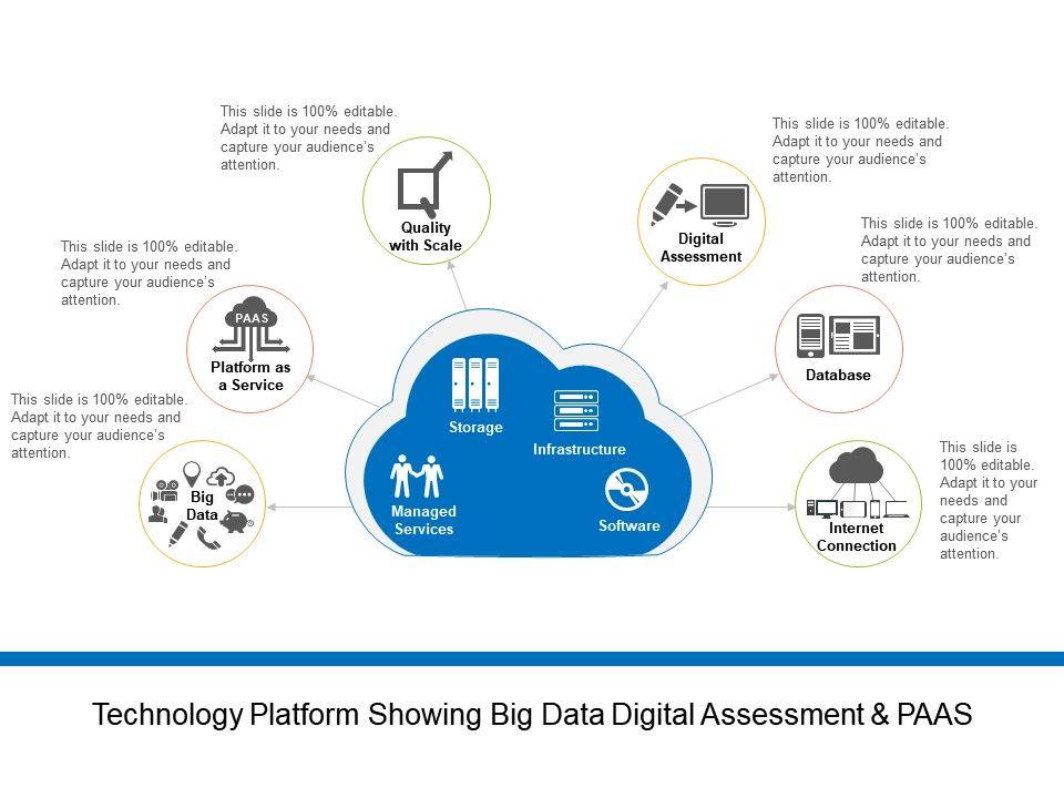 technology_platform_showing_big_data_digital_assessment_and_paas_Slide01