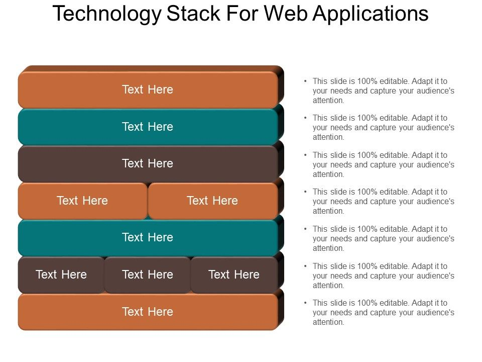 Technology Stack For Web Applications