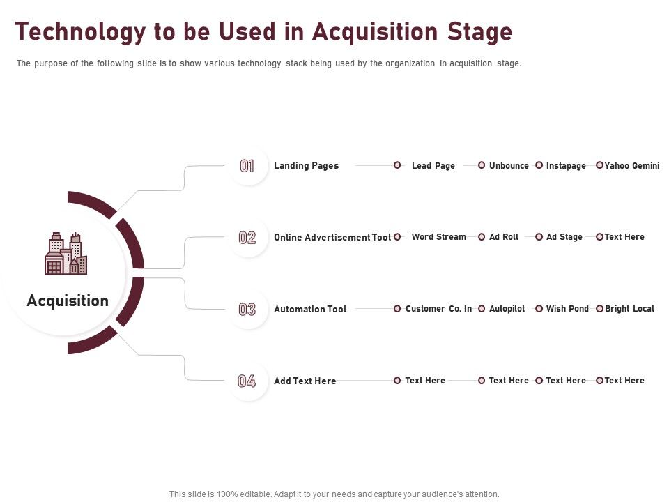 Technology To Be Used In Acquisition Stage Ppt Powerpoint Presentation Professional