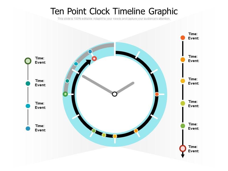 Ten Point Clock Timeline Graphic