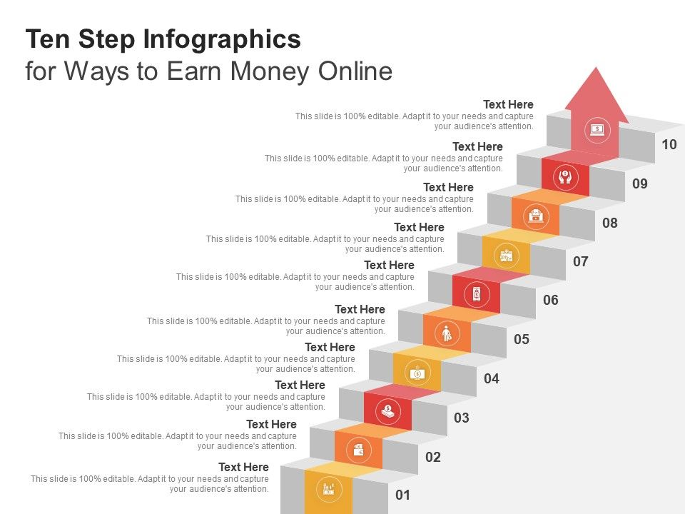 Ten Step For Ways To Earn Money Online Infographic Template