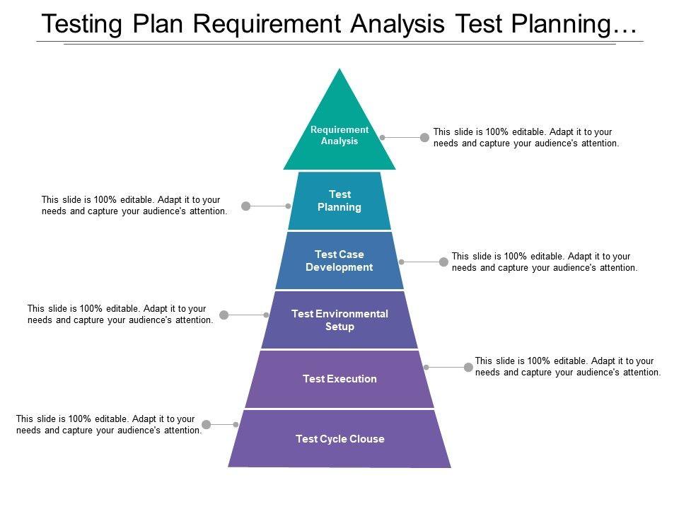 testing_plan_requirement_analysis_test_planning_test_case_development_Slide01