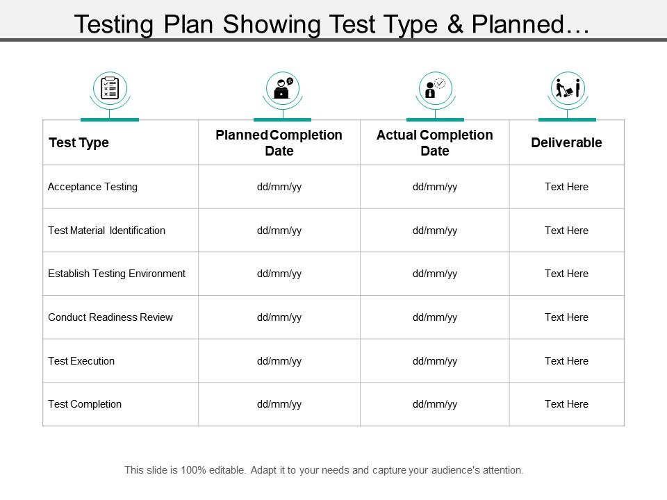testing_plan_showing_test_type_and_planned_completion_date_Slide01