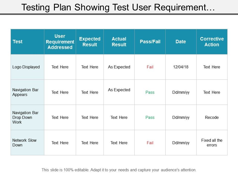 testing_plan_showing_test_user_requirement_addressed_and_expected_results_Slide01