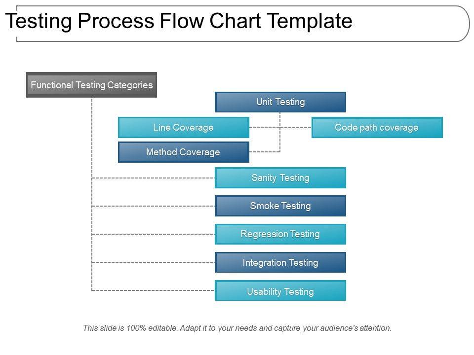 Testing Process Flow Chart Template Point Images Slide01 Slide02