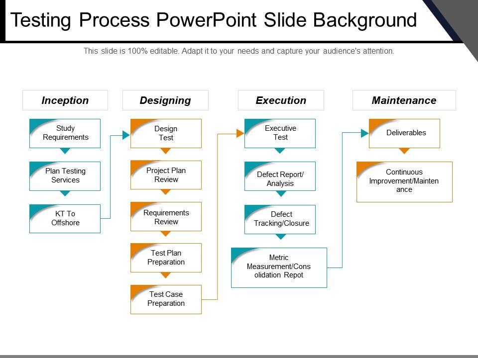 testing_process_powerpoint_slide_background_Slide01