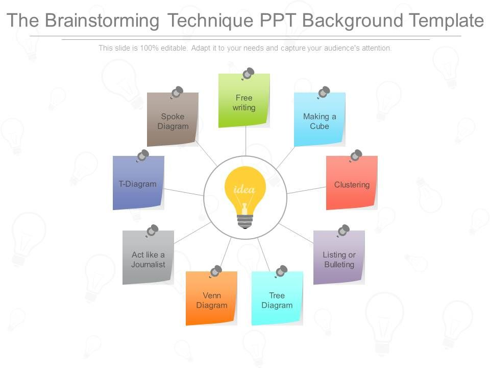 the brainstorming technique ppt background template