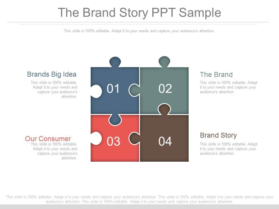 The Brand Story Ppt Sample Templates Powerpoint Presentation