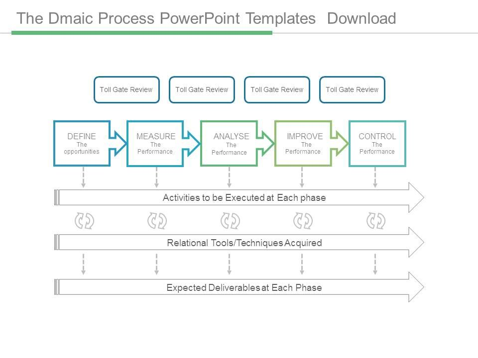The Dmaic Process Powerpoint Templates Download | PowerPoint Design