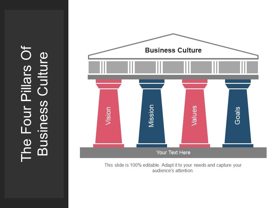 The four pillars of business culture powerpoint templates thefourpillarsofbusinessculturepowerpointtemplatesslide01 thefourpillarsofbusinessculturepowerpointtemplatesslide02 toneelgroepblik Choice Image