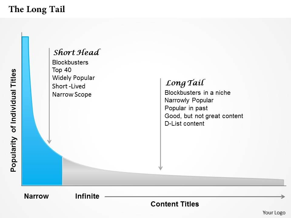 The Long Tail Point Presentation Slide Template Slide01 Slide02
