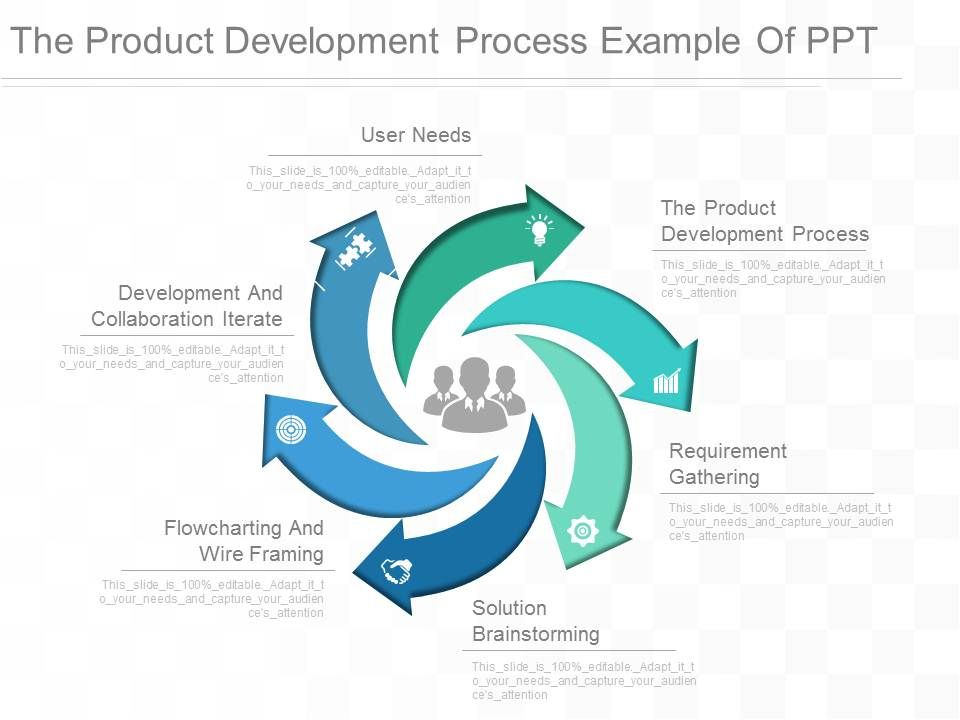 The Product Development Process Example Of Ppt ...