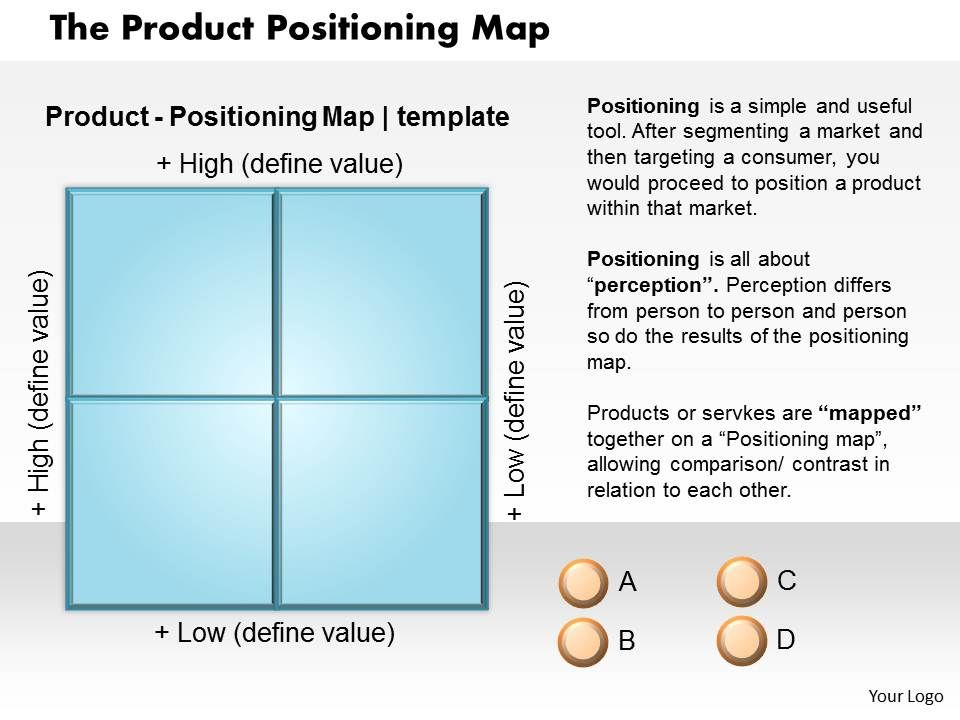 The product positioning map powerpoint presentation slide for Perceptual map template powerpoint