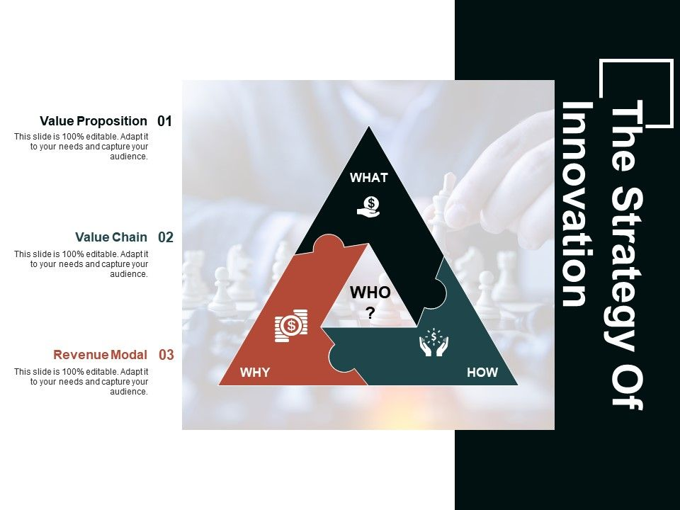 the_strategy_of_innovation_template_1_presentation_powerpoint_templates_Slide01