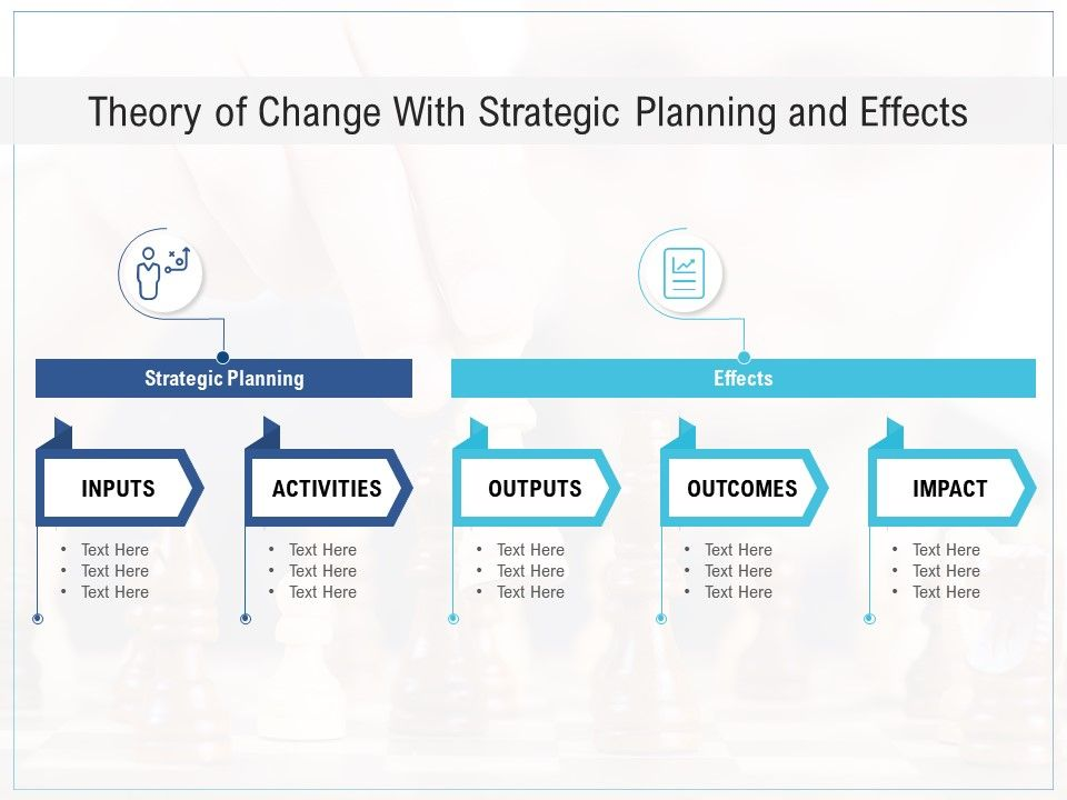 Theory Of Change With Strategic Planning And Effects