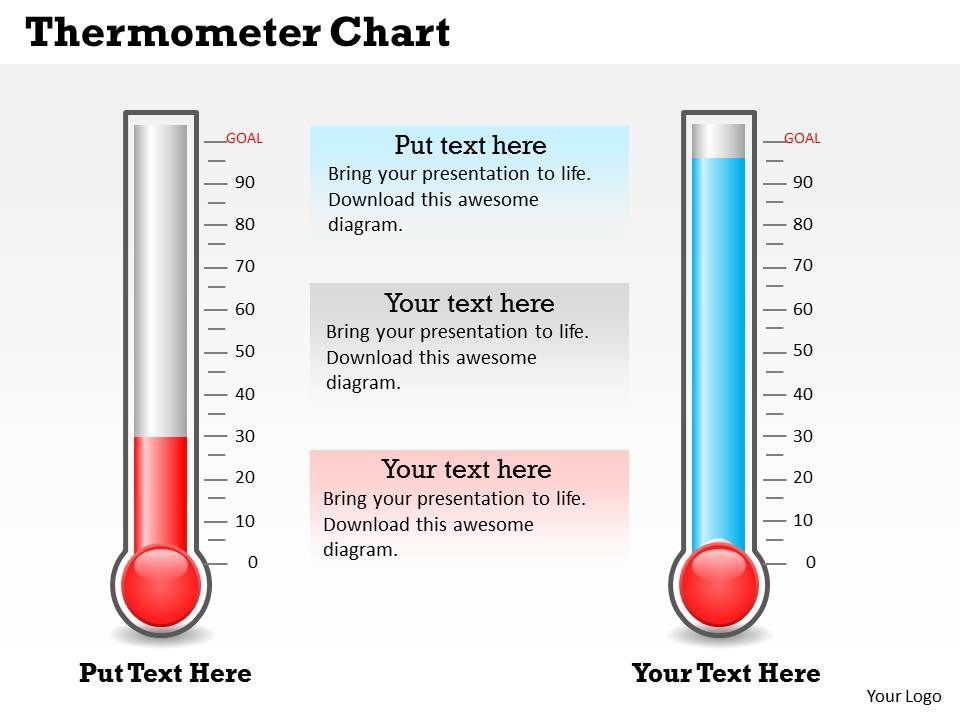 Thermometer Chart Powerpoint Template Slide | Presentation